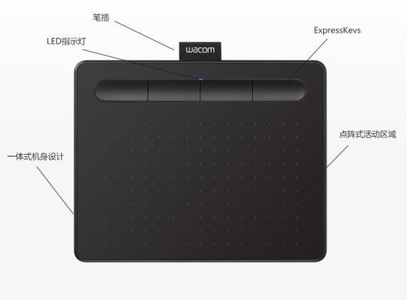 性能提升!Wacom发布新一代影拓数位板-C3动漫网