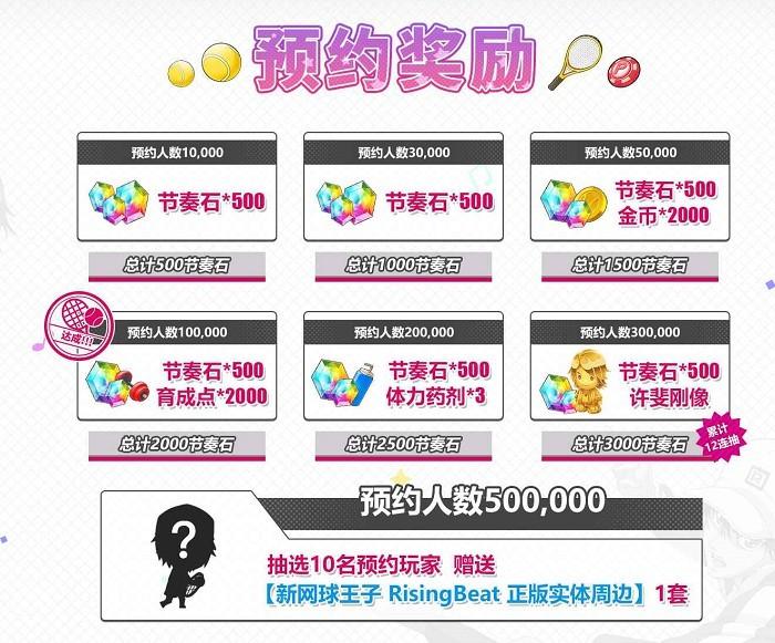 分众游戏宣布独家代理《新网球王子 RisingBeat》-C3动漫网