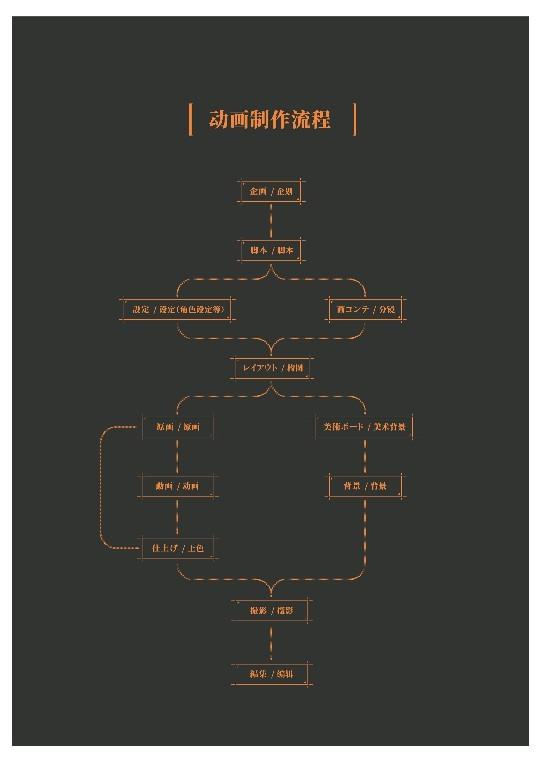 燃动一夏,EVA作品展高能揭秘神作诞生之谜-C3动漫网