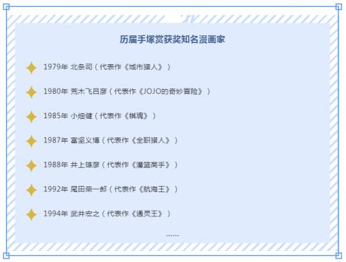 手塚赏中国大陆第一人!翻翻动漫旗下漫画家Hands2一战扬名!-C3动漫网