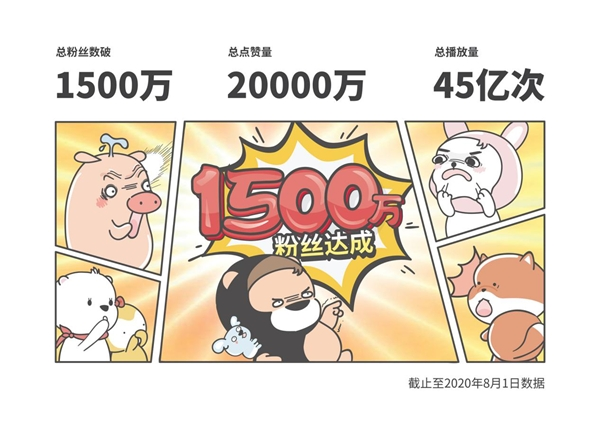 """《小狮子赛几》斩获""""玉猴奖2020年度十佳新锐动漫IP""""奖项-C3动漫网"""